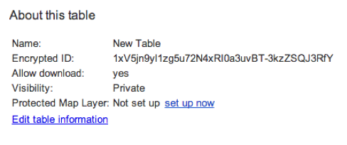 Note the table's Encrypted ID